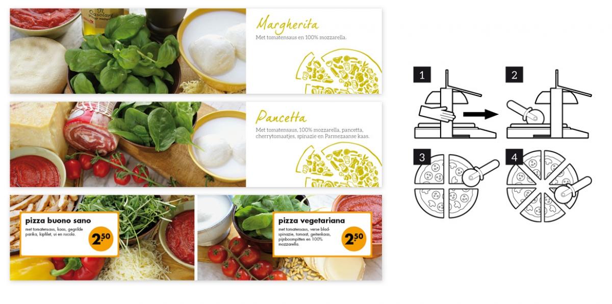 Enkele voorbeelden van productcommunicatie op de warmhoudplaat en iconen ontworpen voor de gebruikshandleiding